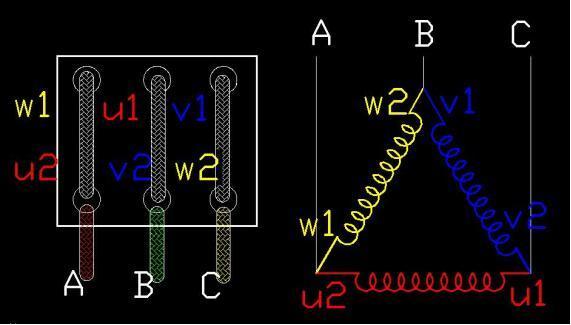 三角接线法与Y型接线法的电机内部怎样绕组图片