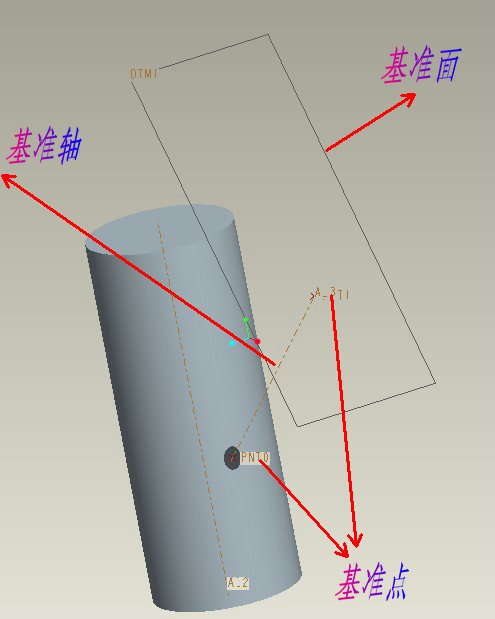 roe4.0 怎样在一个圆柱体上面做斜孔 请把步骤详细的写出来 非常的图片