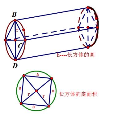 把一个圆柱切割成最大的长方体,切割下去的体积是34.2立方厘米,这图片