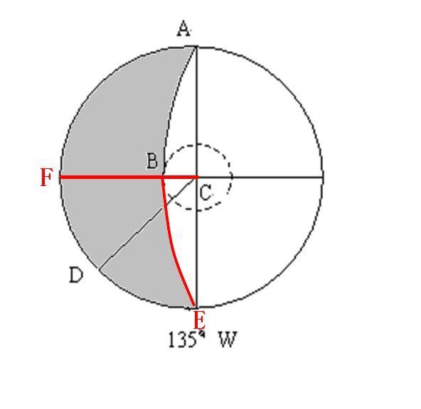 地理 地球俯视图右图是以极点为中心的俯视图,AB是晨线,CD是日界图片