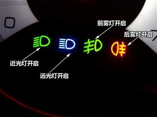 ,求图文,另外汽车灯 以及 依表盘上 的标志 都代表什么高清图片