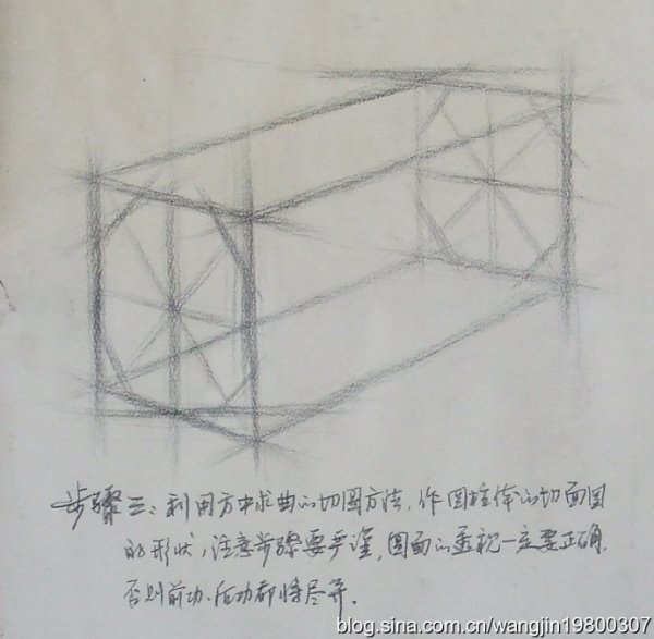 素描 圆柱体. 下面几组图是在网上搜的.怎么确定那两个圆的倾斜线啊图片