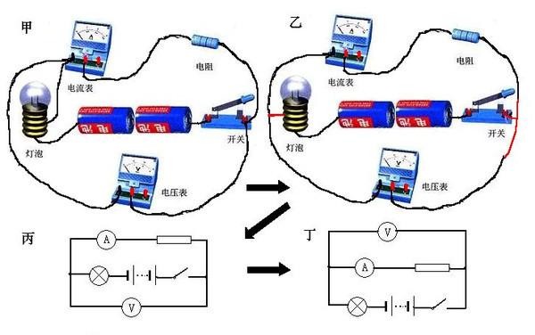我不会看初中物理电路图,谁能帮帮我 最好发图说明,谢谢图片