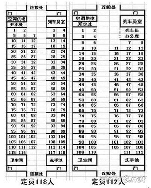 T9次列车07车厢座位分布图T9次列车07车厢座位分布图