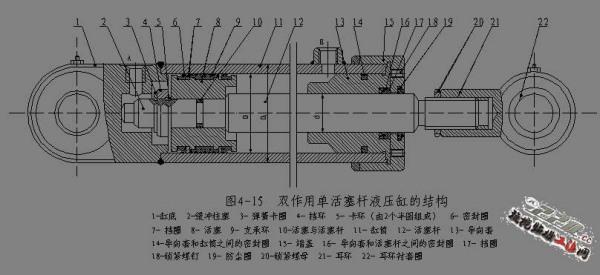 求双作用单活塞杆液压缸图片