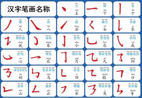 有多少的汉字的笔画有多少种啊 急