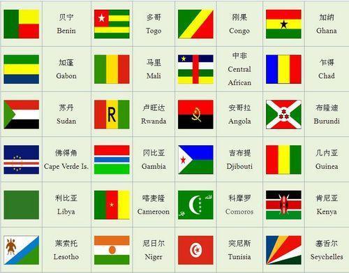 世界各国国旗及国名相关图片下载 : 国旗 国名 : すべての講義