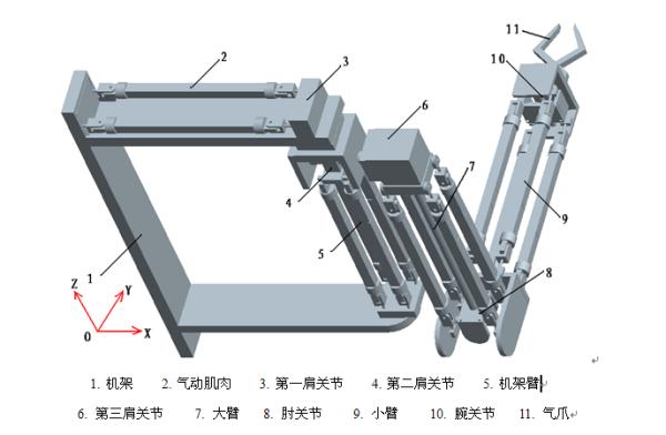求一篇三自由度机械手的论文是现代机械设计的理论基础.图片