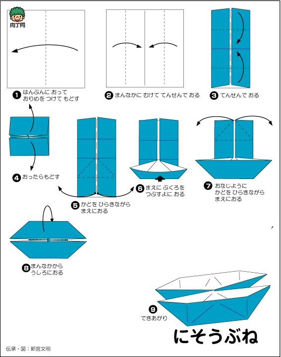 怎么叠纸船_百度知道