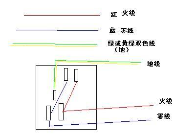 一自媒体   交流电中零线定义.零、地线的工作原理中性导体图片