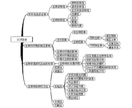 扑嘉际槿龅ラ三个单元龅ピ 图片