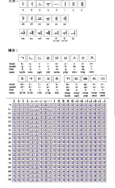 韩语谐音表情包分享展示图片
