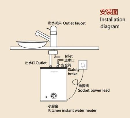 热水器接法示意�_求鼎新热水器小厨宝8e的安装示意图我有更好的答案