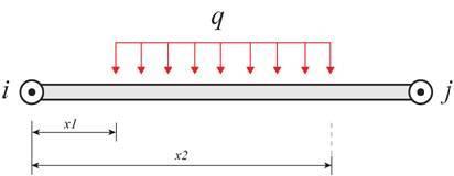 震憹a�a��yja��_简支梁的局部均布荷载最大弯矩怎么求?