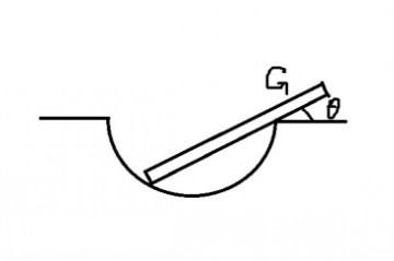 如图所示,重为g的均匀形槽搁在光滑刀剑杠杆边,战斗时杆与水平面成θ半球斗鸡静止图片