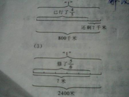 看图列式计算(分别用方程和算术两种方法)图片