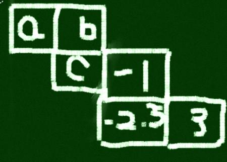 如图是一个正方体的展开图 相对面上的数字互为倒数,a b c=图片