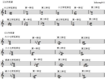 《中华人民共和国国歌》《采一束鲜花》第二课聆听小提琴曲《牧歌》图片
