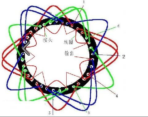 欢迎收看三相发电机原理 三相同步发电机